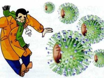 Лечение гриппа — несколько дополнительных мер