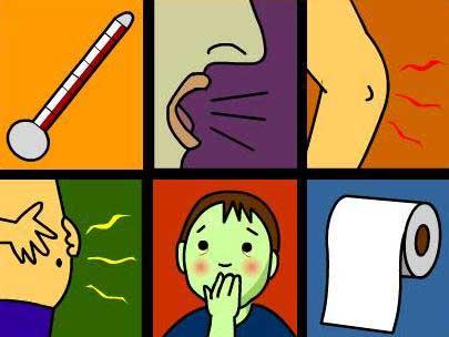Первые симптомы и признаки гриппа