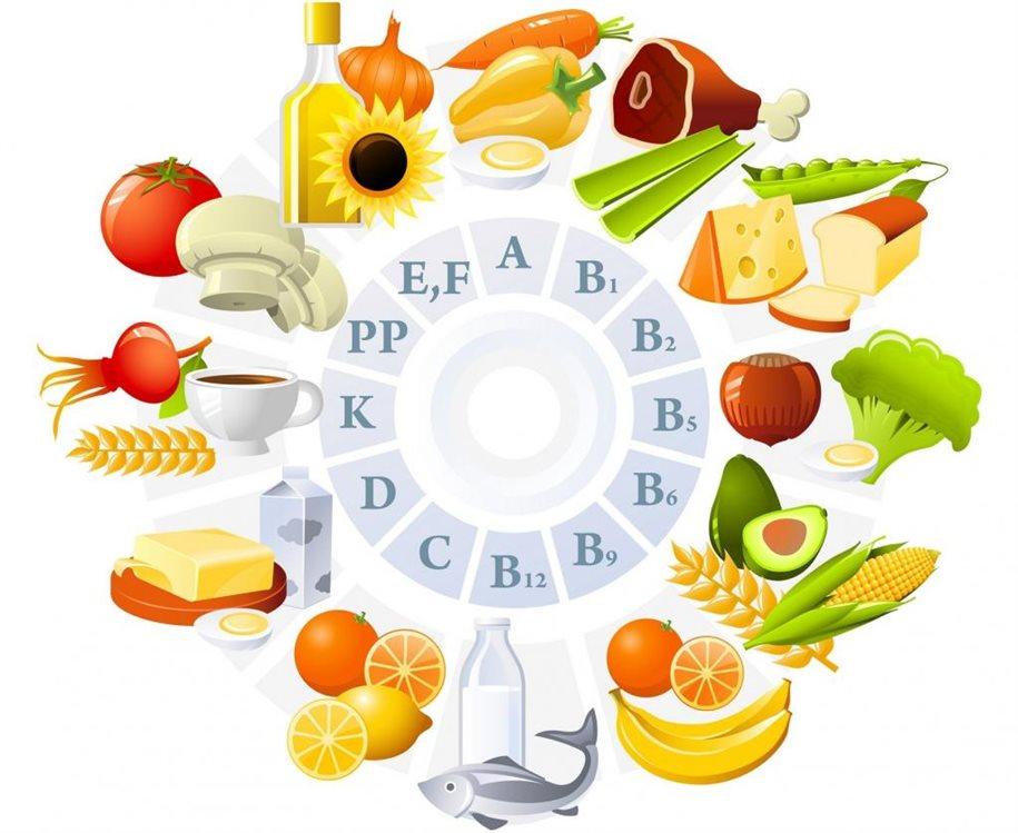 Что такое витамины и зачем они нужны